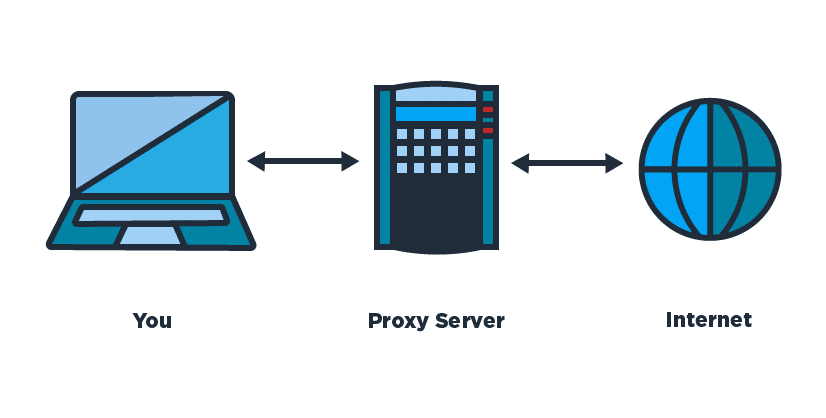 What Is Proxy Server And How It Works?