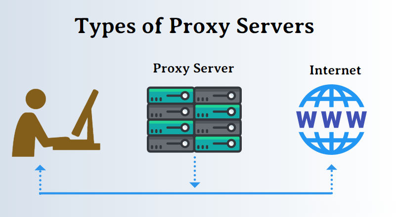 What Is Proxy Server 2